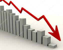 Cinco anos após o início da recessão, nenhum setor voltou ao nível pré-crise